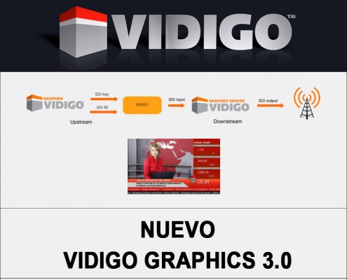 noticia_vidigo_Graphics